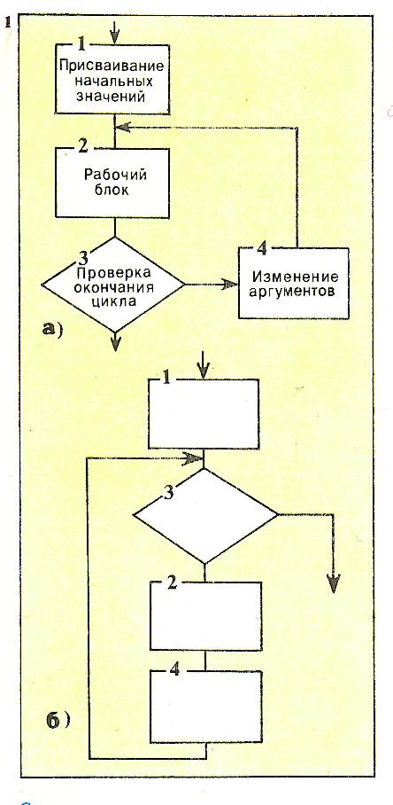 Базис-блок (типовая схема)